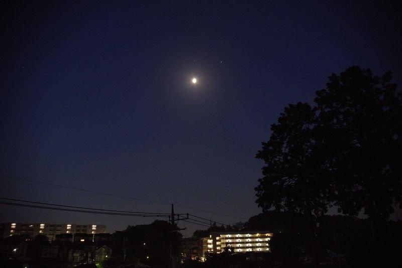 月、木星、土星の接近